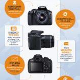 Canon eos 1300d Unieuro: prezzo volantino e guida all' acquisto