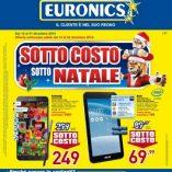 Nikon d5200 Euronics: prezzo volantino e offerte