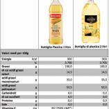 Olio di arachidi Esselunga: prezzo volantino e offerte