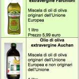 Olio di oliva Auchan: prezzo volantino e guida all' acquisto