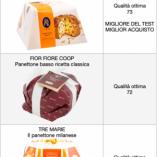 Panettone tre marie Esselunga: prezzo volantino e confronto prodotti