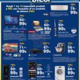 Webcam Euronics: prezzo volantino e guida all' acquisto